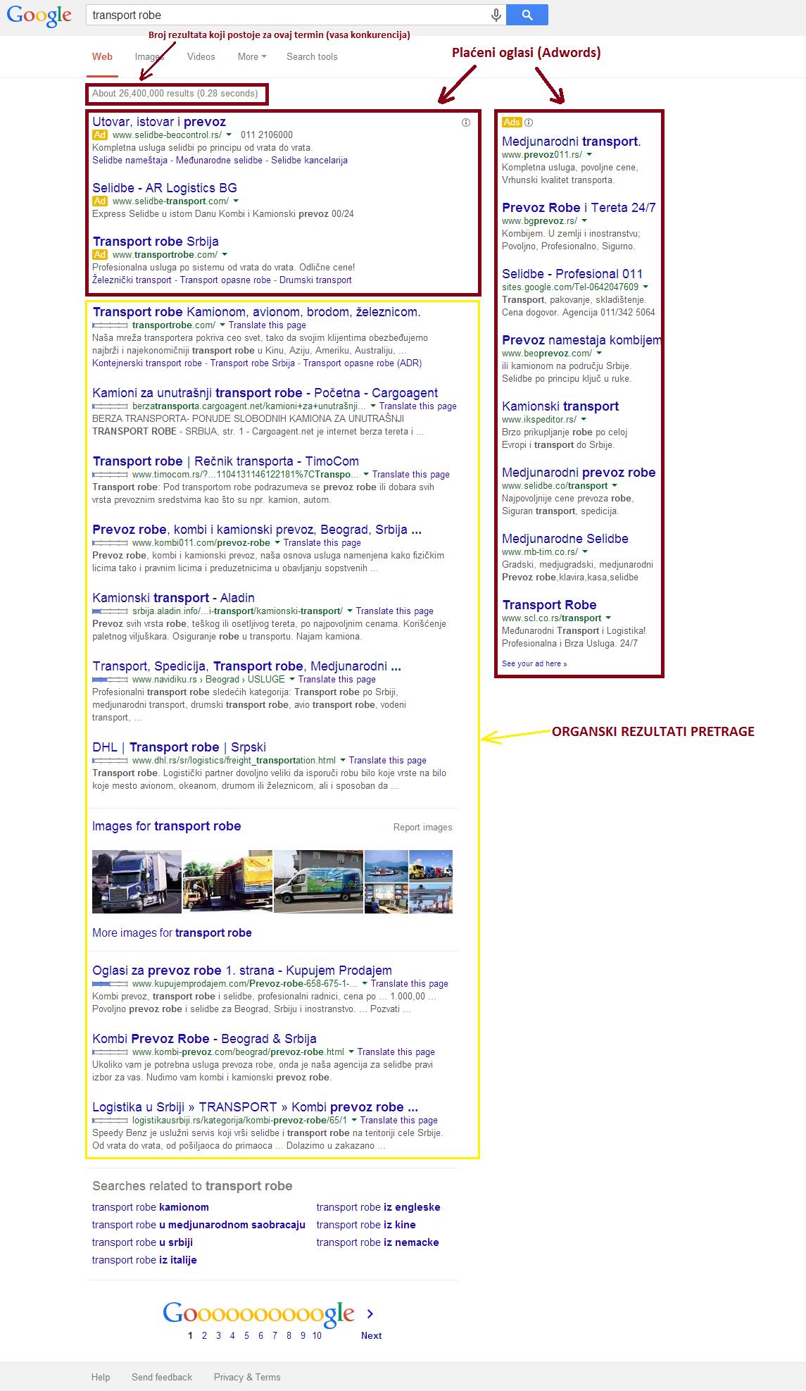 Primer Google Reklame